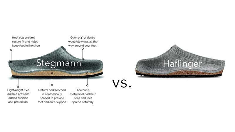Stegmann vs Halflinger
